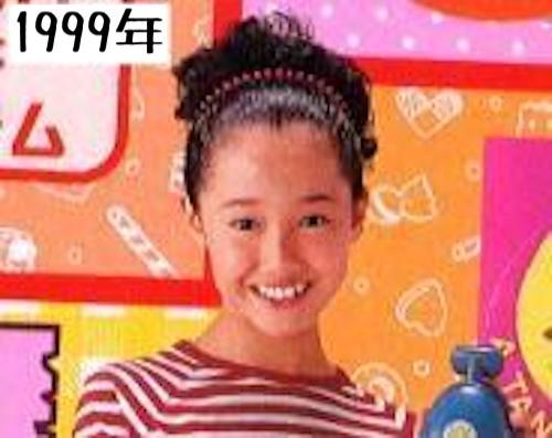 沢尻エリカ1999年モデル時代