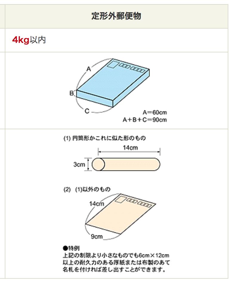 f:id:yorokagura:20170525221839p:plain