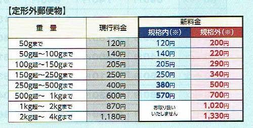 f:id:yorokagura:20170526231934j:plain