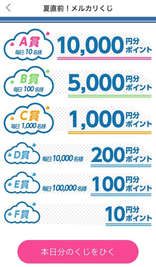 f:id:yorokagura:20170608232948j:plain