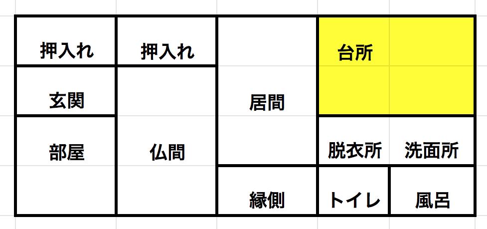 f:id:yorokagura:20190224211858p:plain