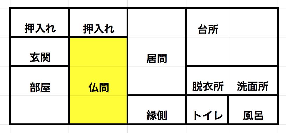 f:id:yorokagura:20190224212120p:plain