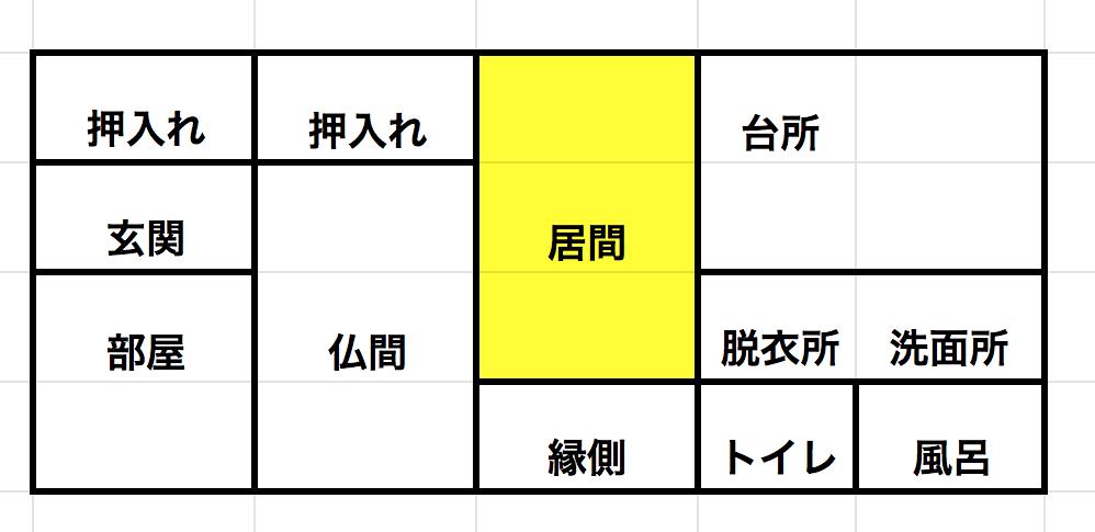 f:id:yorokagura:20190224221021p:plain