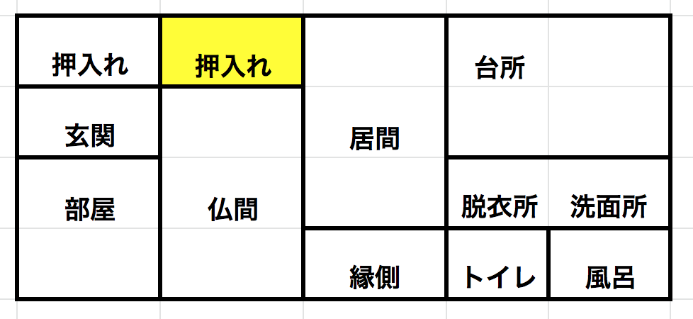 f:id:yorokagura:20190407211104p:plain