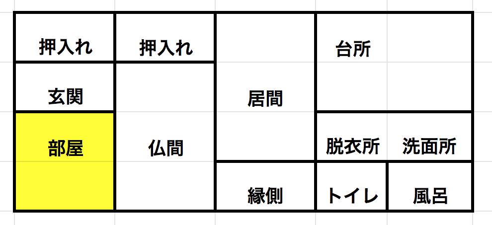 f:id:yorokagura:20190407213544p:plain