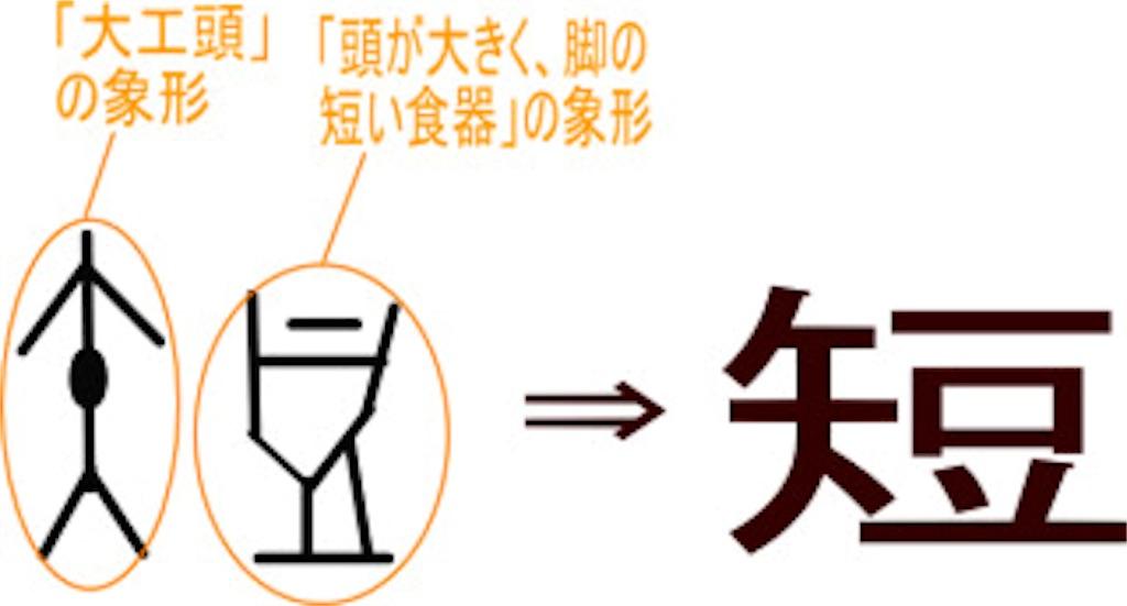 f:id:yorokoba:20160808144613j:image