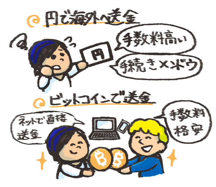 f:id:yorozumameharu:20171115173805p:plain