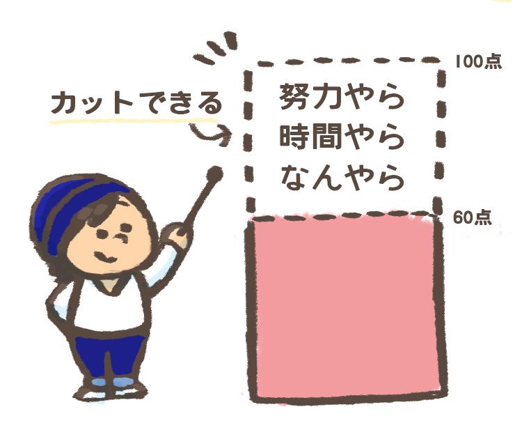 f:id:yorozumameharu:20171121204803j:plain