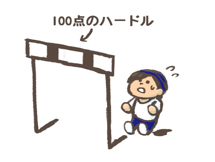 f:id:yorozumameharu:20171121204920j:plain