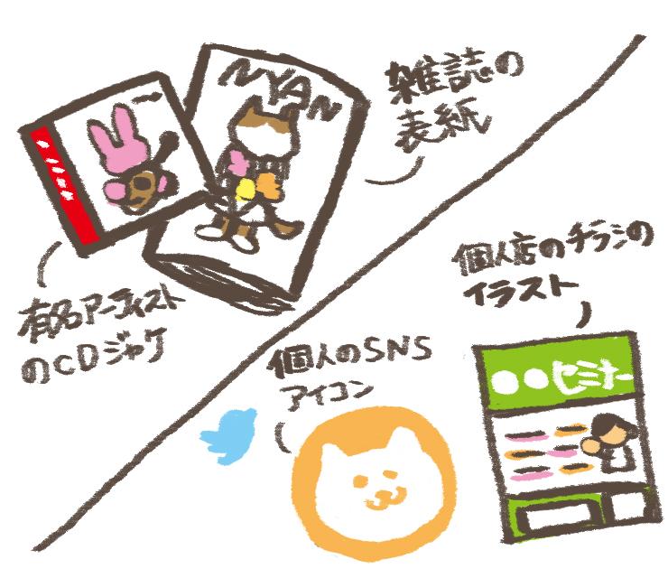 f:id:yorozumameharu:20171204145257j:plain