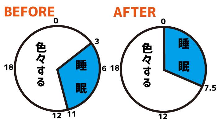 f:id:yorozumameharu:20180216161404j:plain