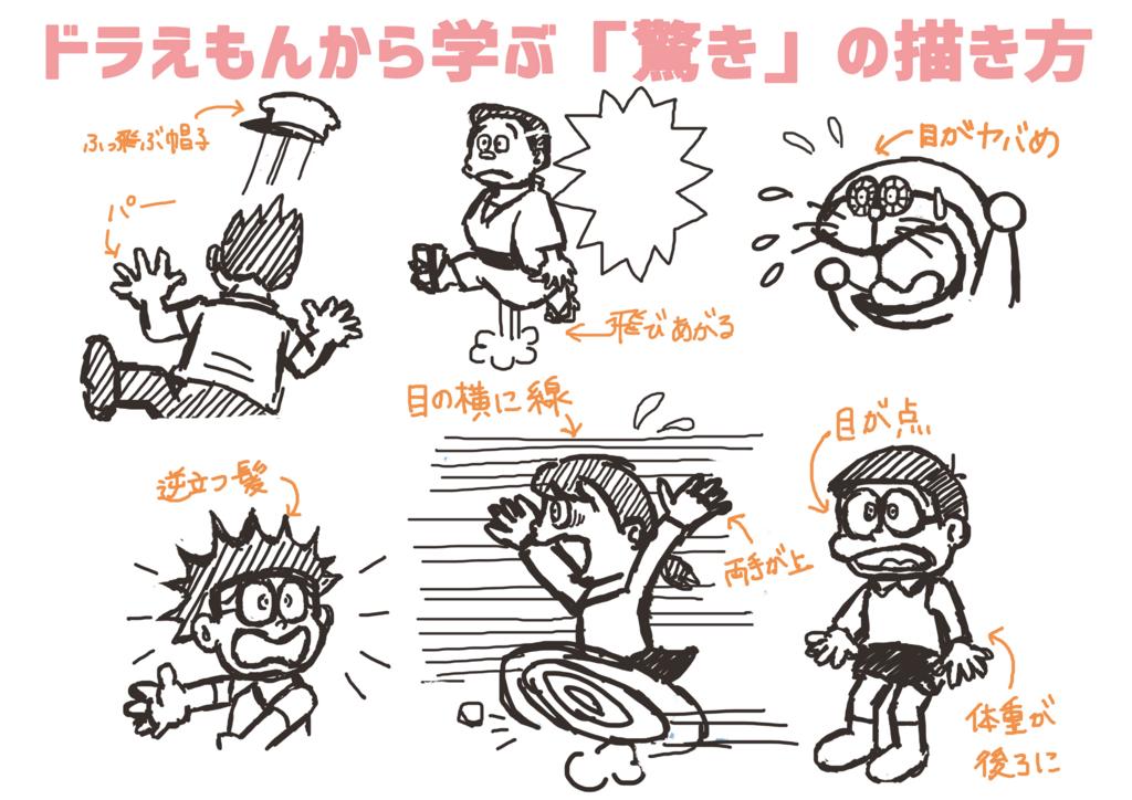 f:id:yorozumameharu:20180407163722j:plain