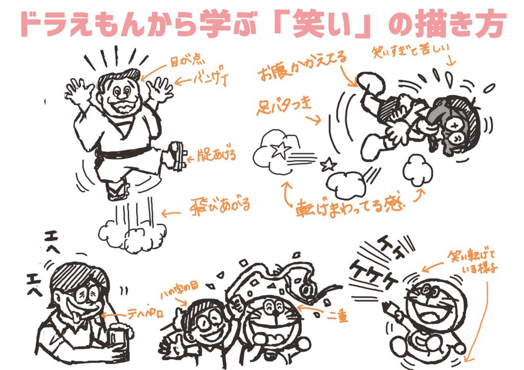 f:id:yorozumameharu:20180407163903j:plain