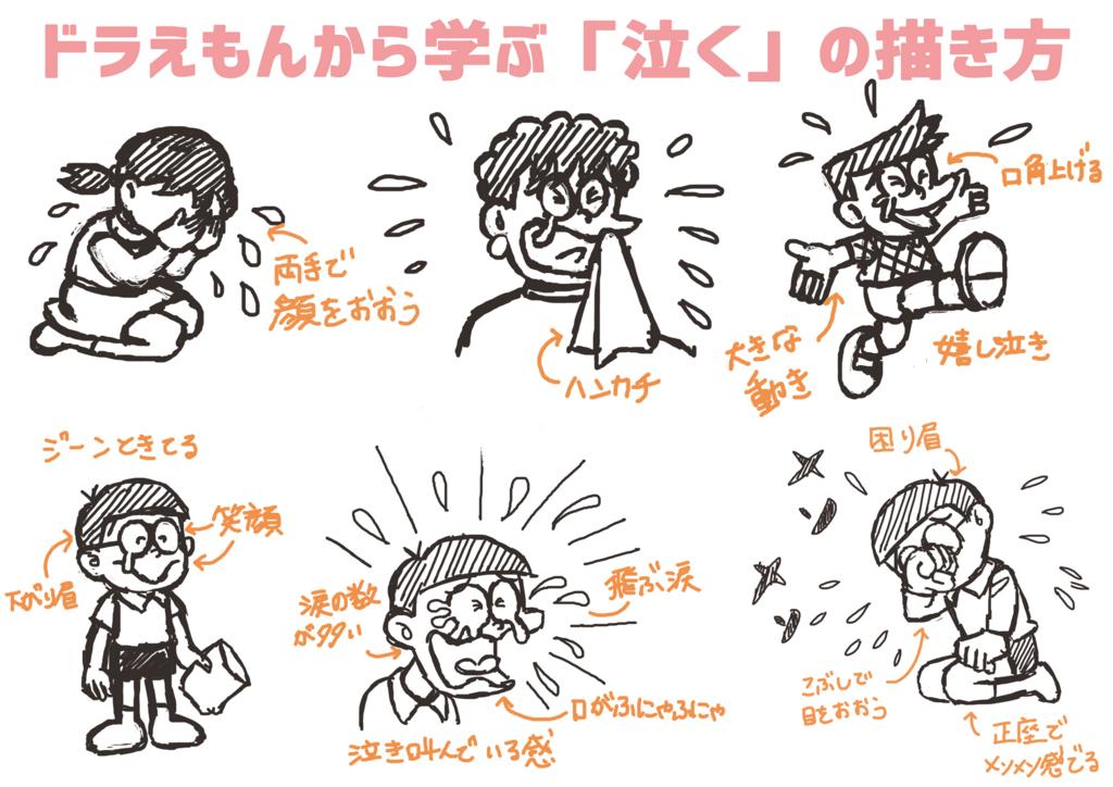 f:id:yorozumameharu:20180609010322j:plain