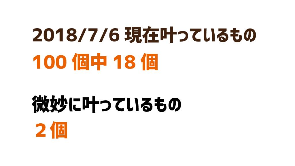f:id:yorozumameharu:20180706113324j:plain