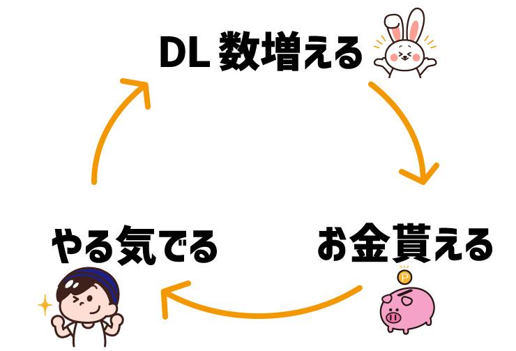 f:id:yorozumameharu:20180826114453j:plain