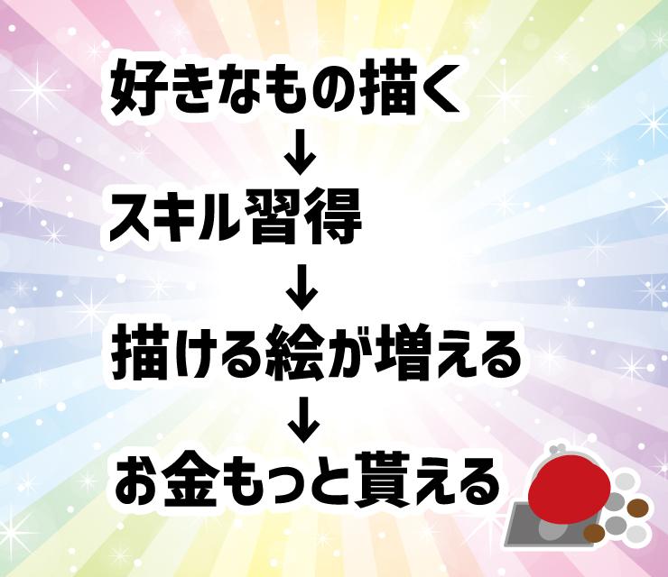 f:id:yorozumameharu:20181119110726j:plain