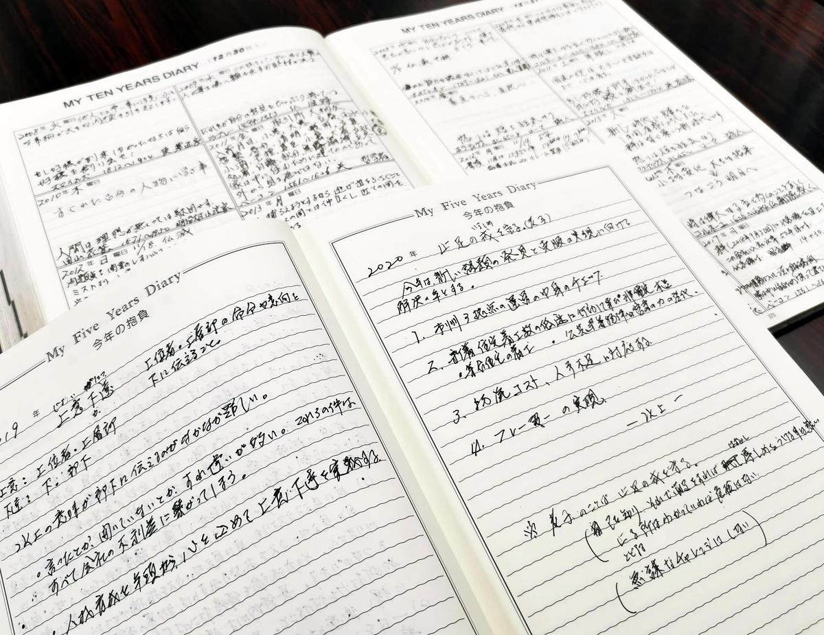 f:id:yorozuyajiro:20191231164941j:plain