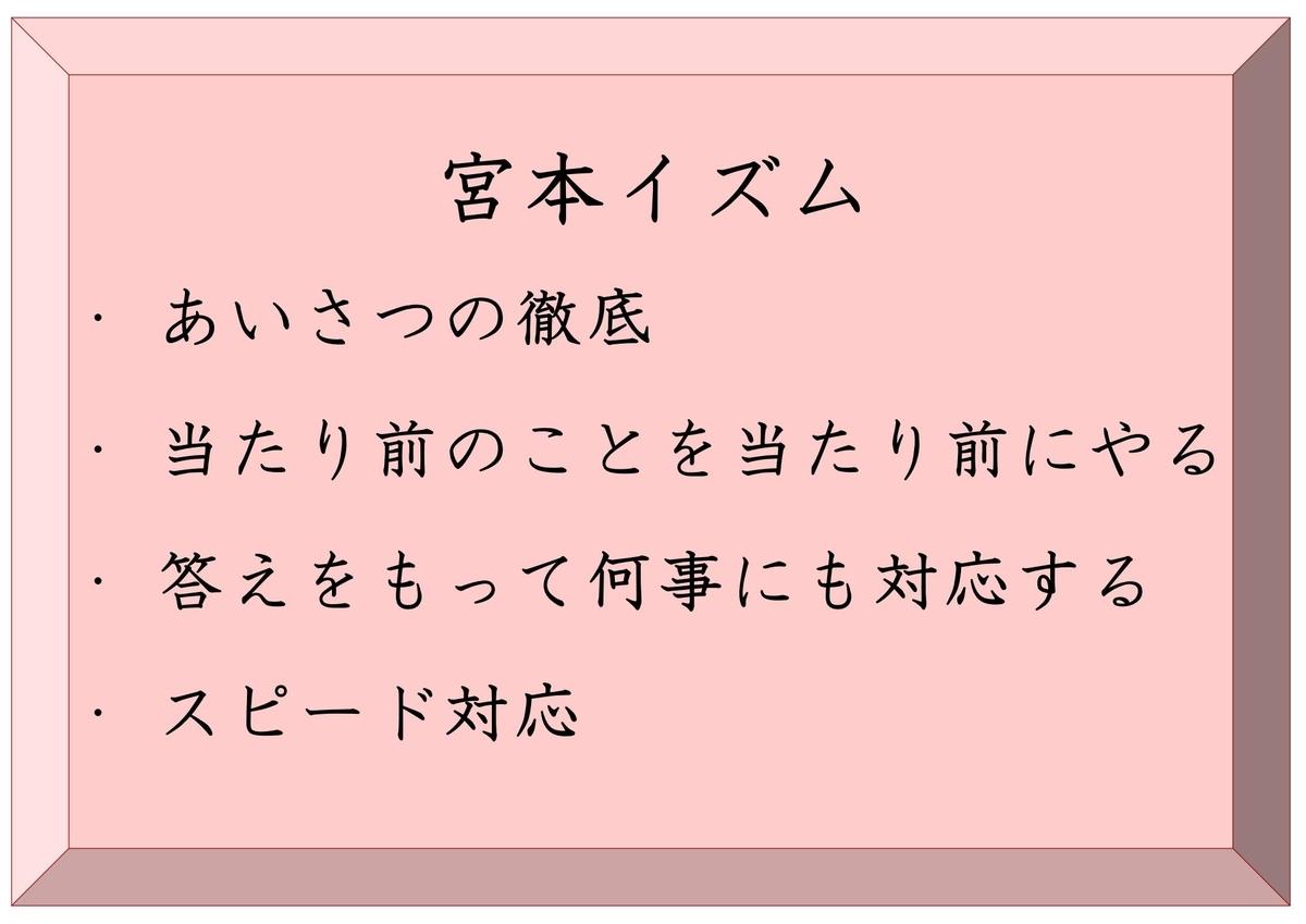 f:id:yorozuyajiro:20200707154235j:plain