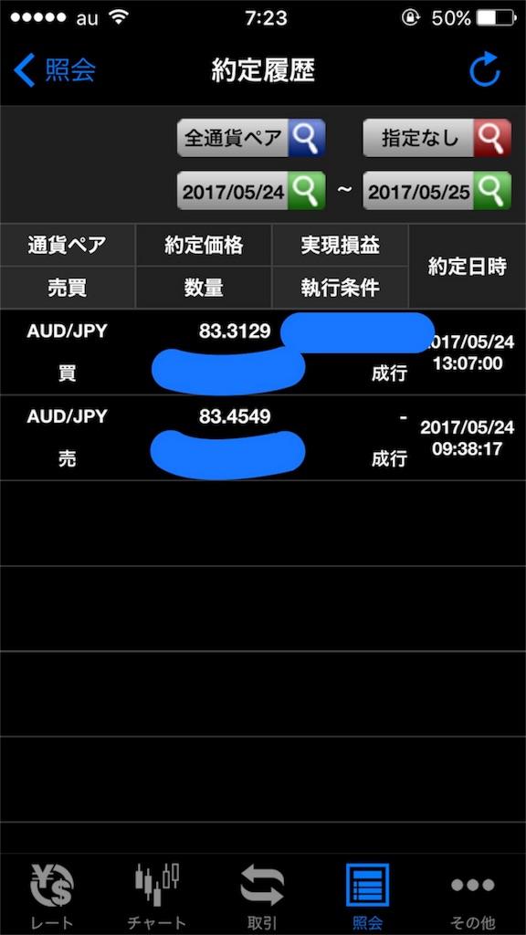 f:id:yorutukisan:20170525085153j:image