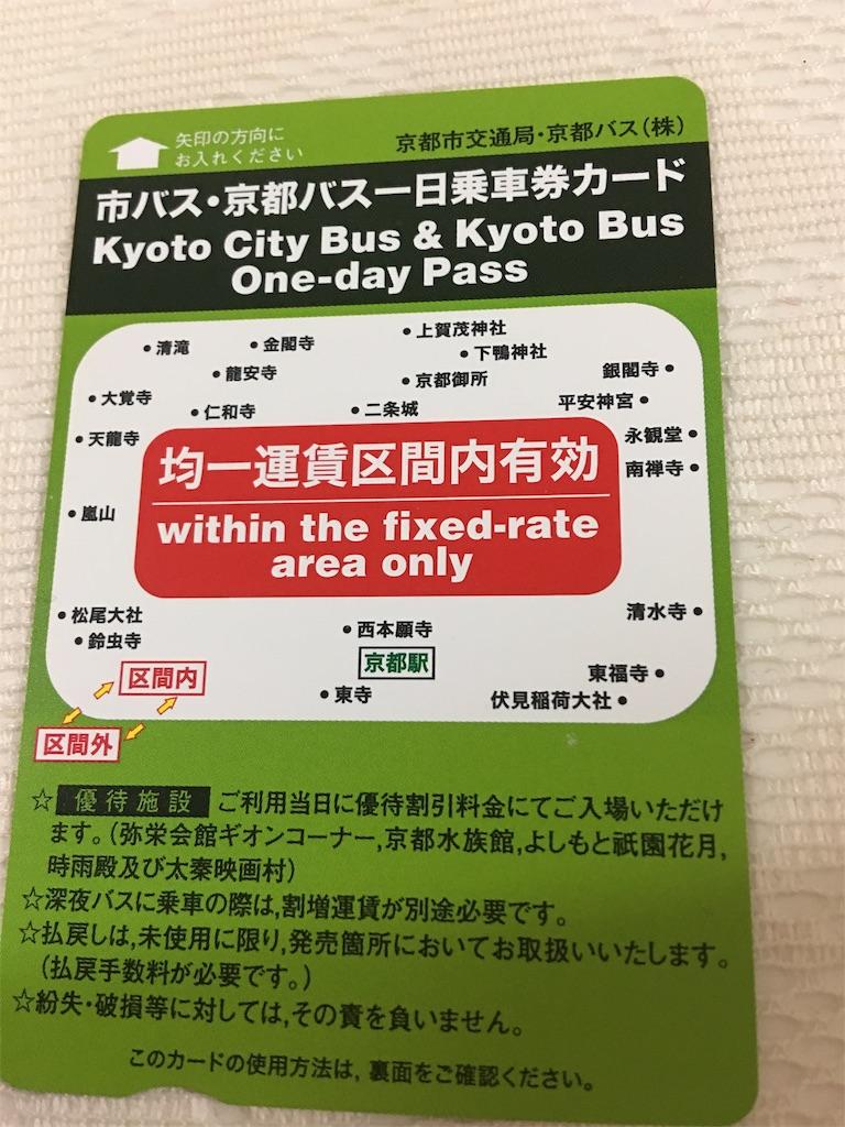 f:id:yorutukisan:20170525164515j:image