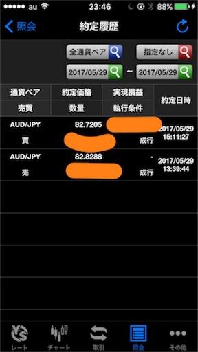 f:id:yorutukisan:20170529235625j:image