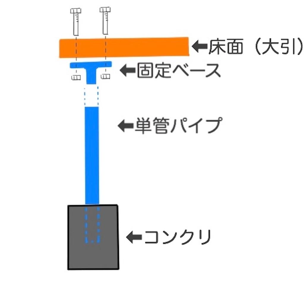 f:id:yoruyuki-a:20180509170326j:image:w300