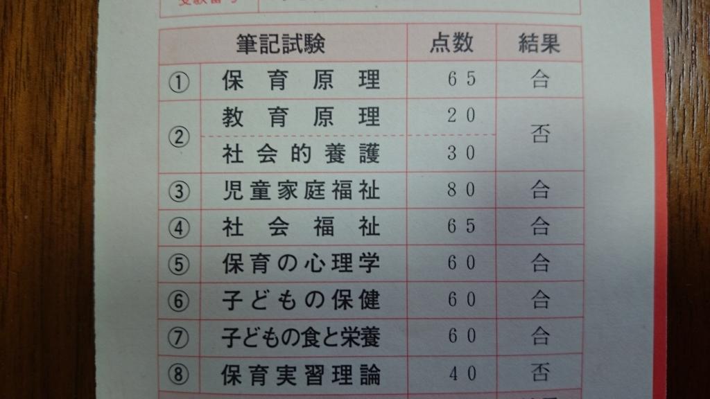 f:id:yos-horoyoi:20170621101933j:plain