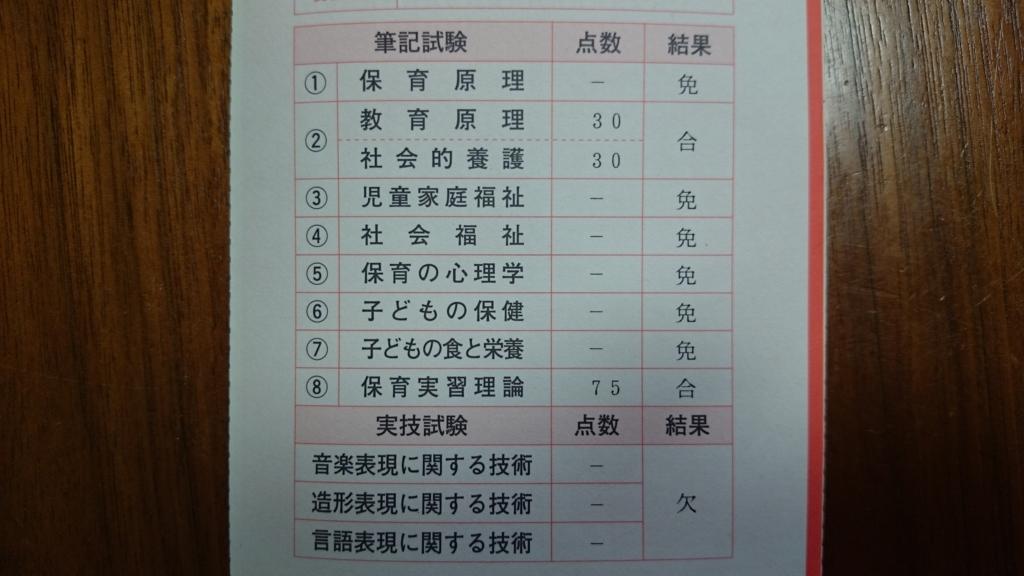 f:id:yos-horoyoi:20170621101957j:plain