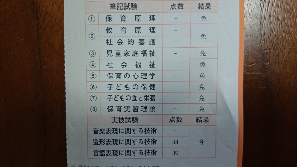 f:id:yos-horoyoi:20170621102024j:plain