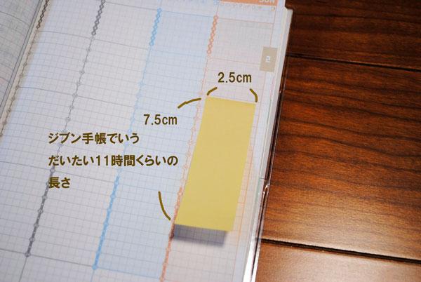 ジブン手帳のバーチカル部分に付箋紙・大を縦に貼っている図