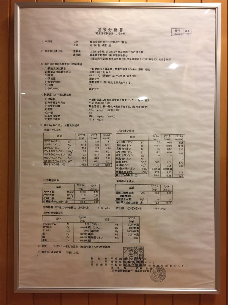 f:id:yoshi-1202:20200118134034j:image