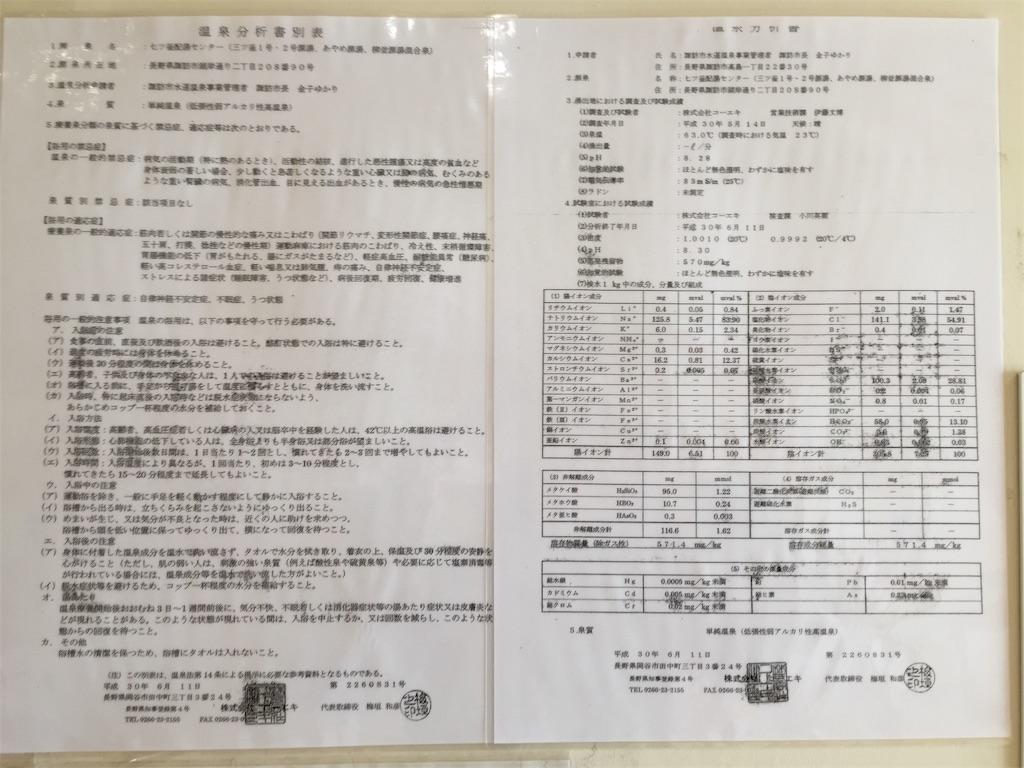 f:id:yoshi-1202:20200126170619j:image