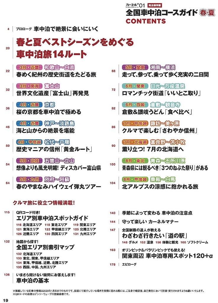 f:id:yoshi-1202:20200301160747j:image