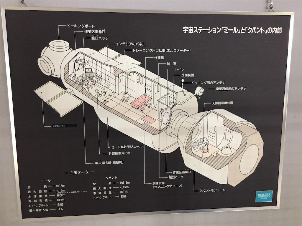 f:id:yoshi-1202:20210508123425j:image