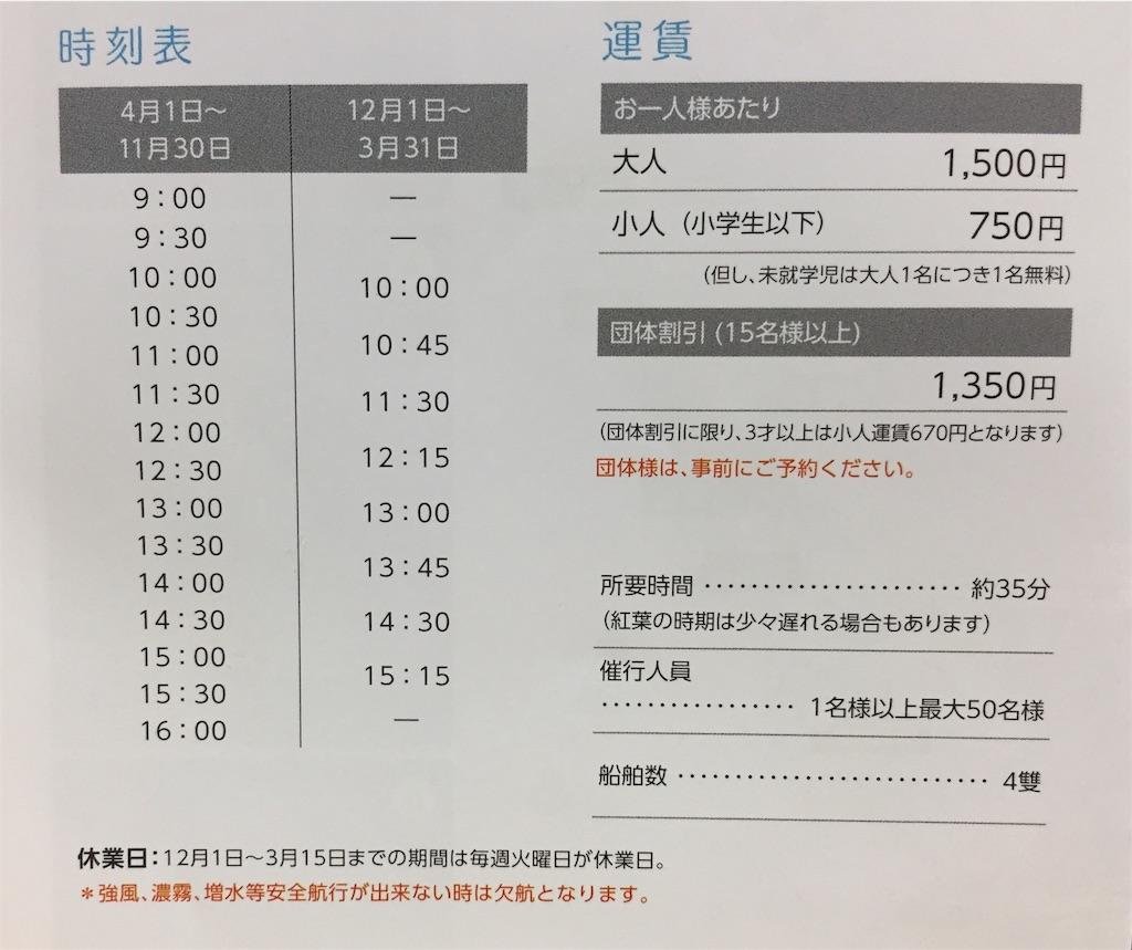 f:id:yoshi-1202:20210529094226j:image