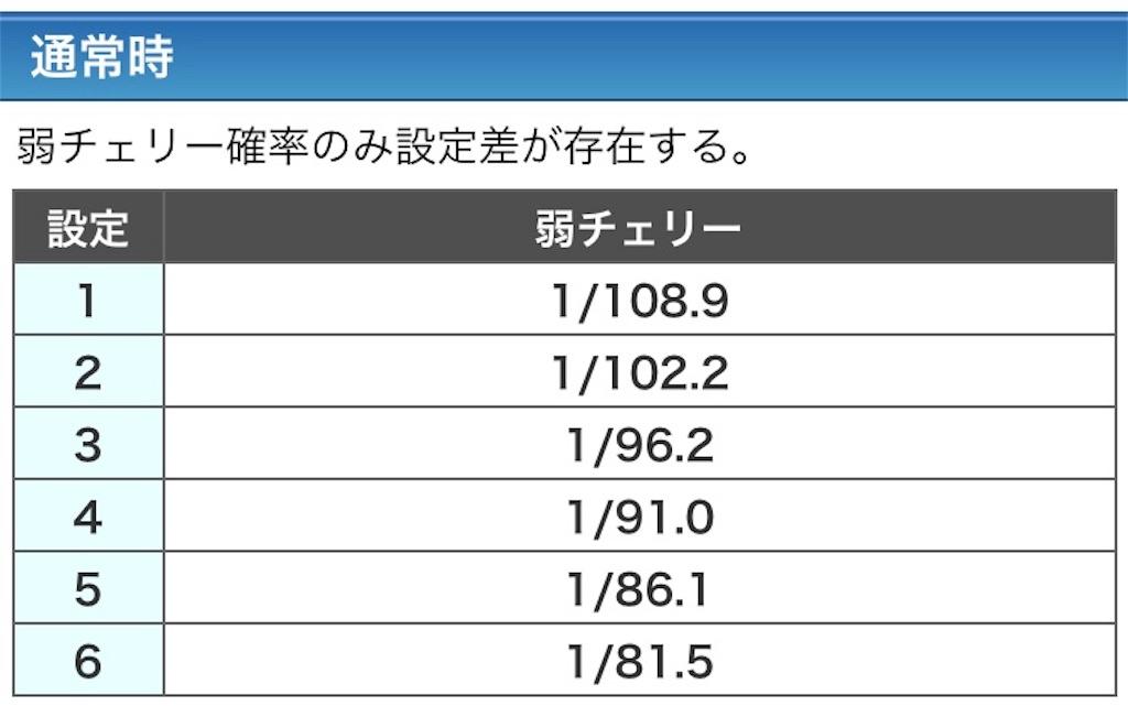 f:id:yoshi-diy:20181125214247j:image