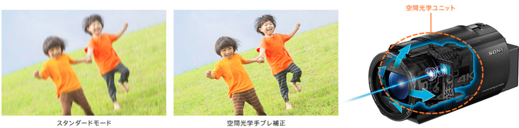f:id:yoshi-kin:20180808231805p:plain
