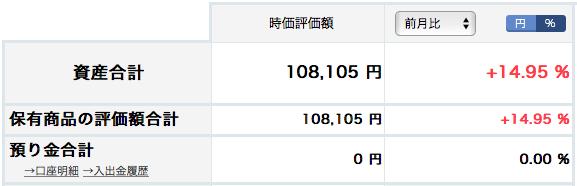 f:id:yoshi-kin:20190415223010p:plain