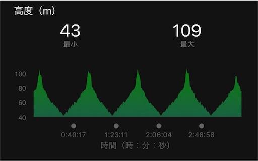 f:id:yoshi-sloth:20171105155411j:image