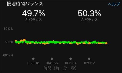 f:id:yoshi-sloth:20180128215453j:image
