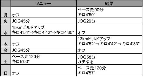 f:id:yoshi-sloth:20180401201030p:plain