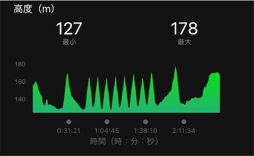 f:id:yoshi-sloth:20180430174505j:image