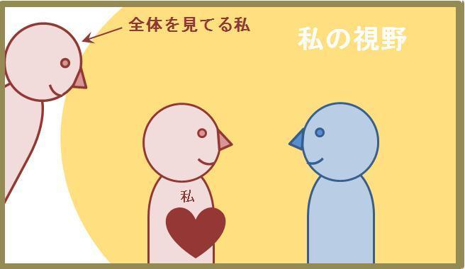 f:id:yoshi0904ja:20190305133156j:plain