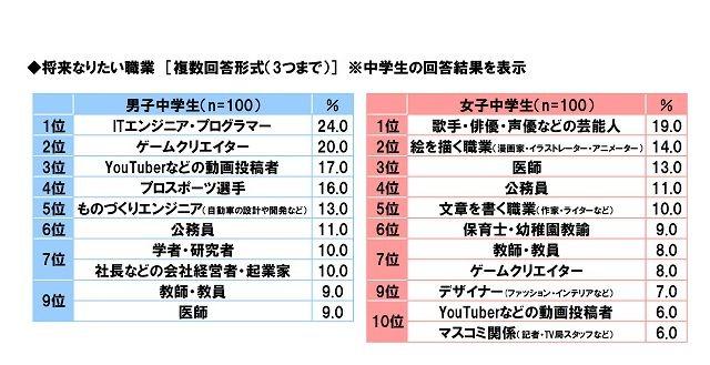 f:id:yoshi0904ja:20190427175456j:plain