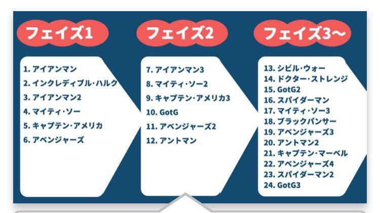 f:id:yoshi0904ja:20190510181311j:plain