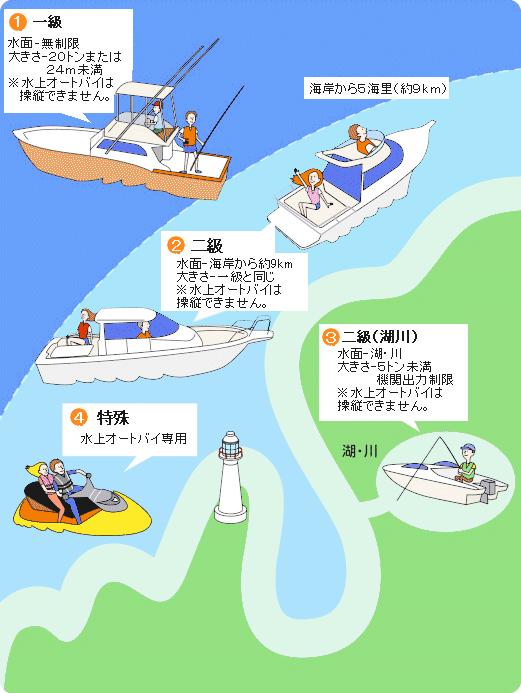 f:id:yoshi2000000:20190429082511p:plain