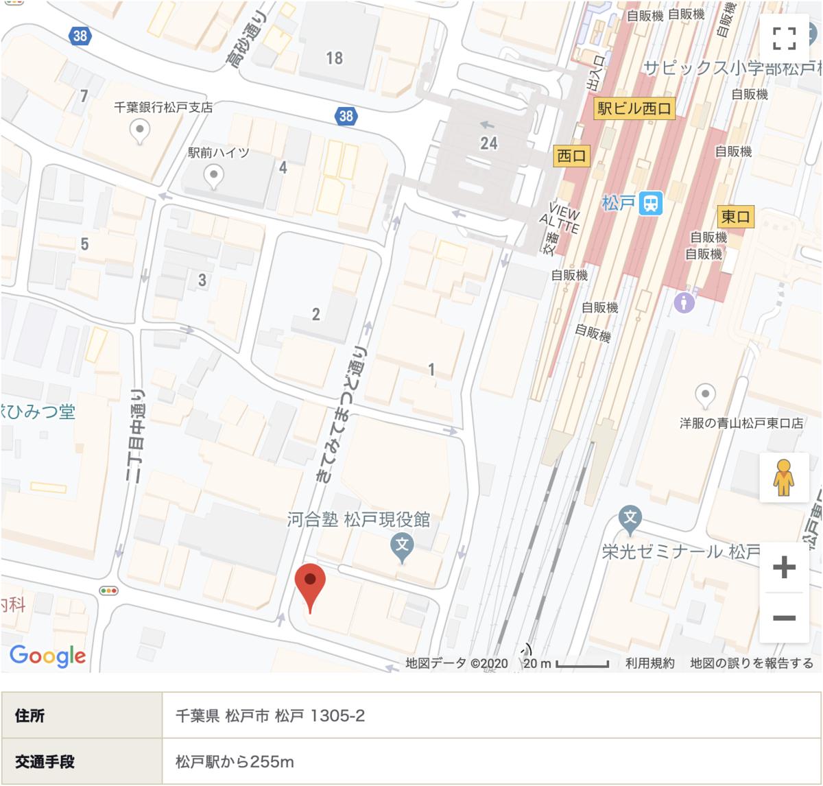 f:id:yoshi32blog:20200130193503p:plain