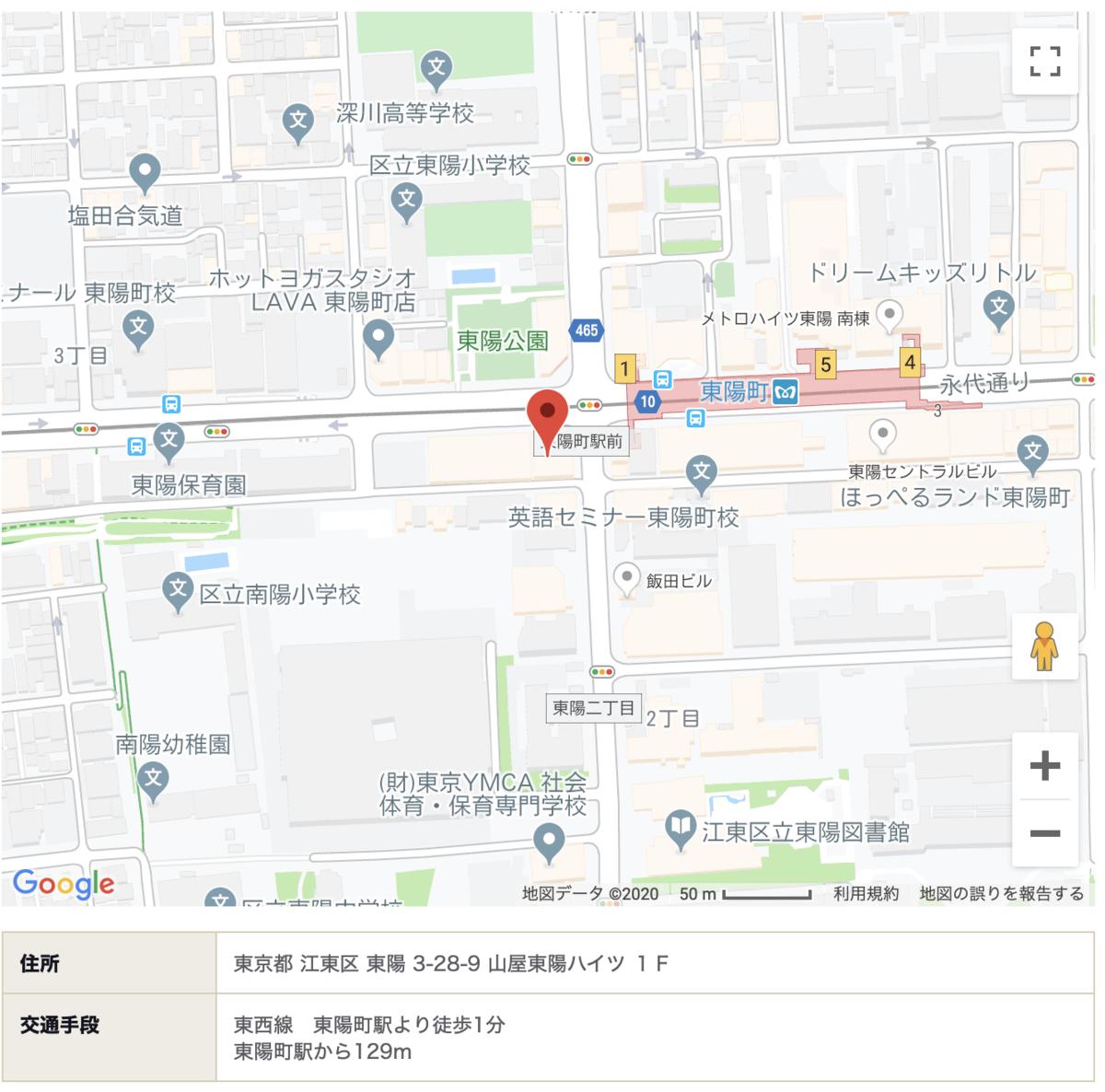 f:id:yoshi32blog:20200204183304p:plain