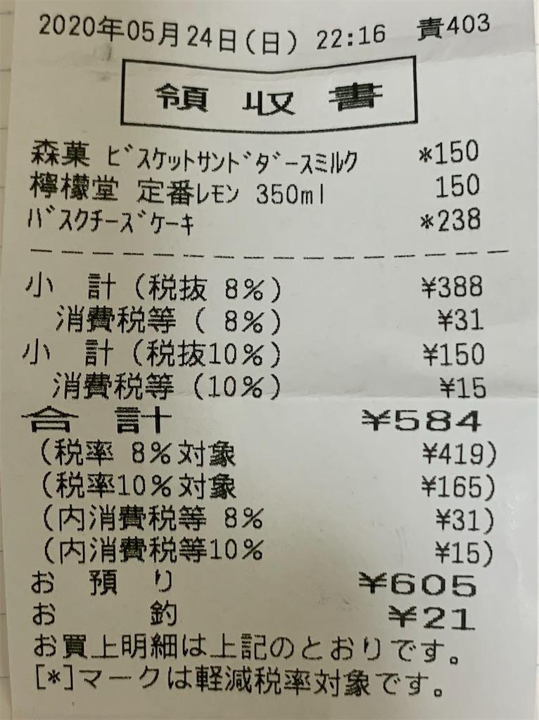 f:id:yoshi32blog:20200525221223j:image